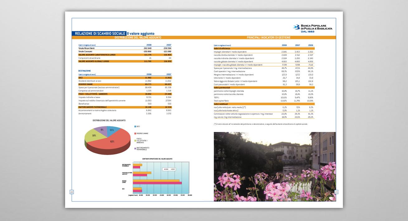 Bilancio Sociale 2008 - BPPB